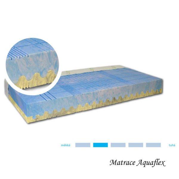 Matrac Aquaflex