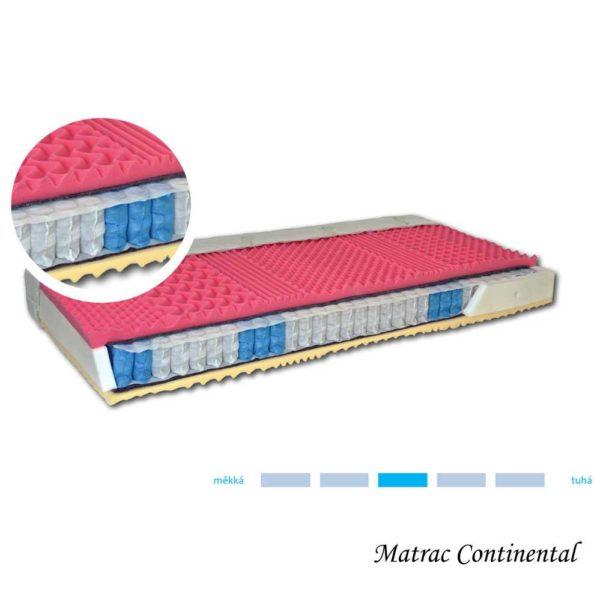 Matrac Continental